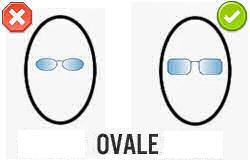 Montatura Occhiali: scelta per viso ovale